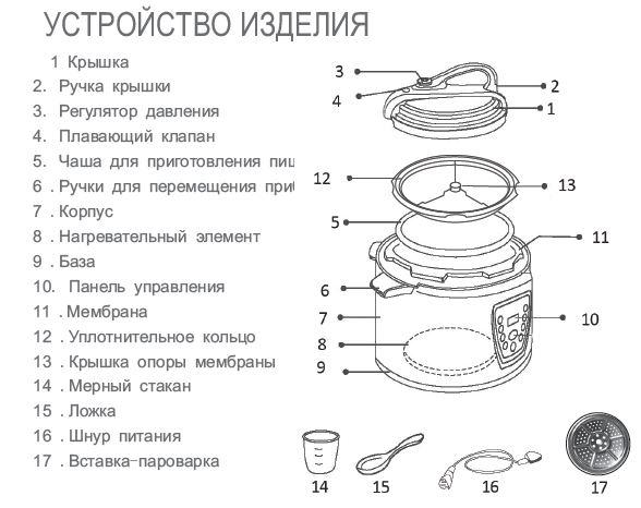 Приготовления и оформления горячих блюд из мяса
