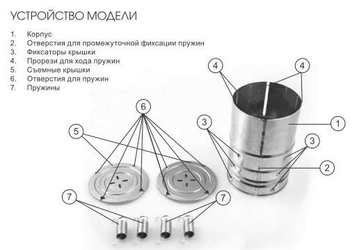 Ветчинница Redmond RHP‑M02 устройство модели